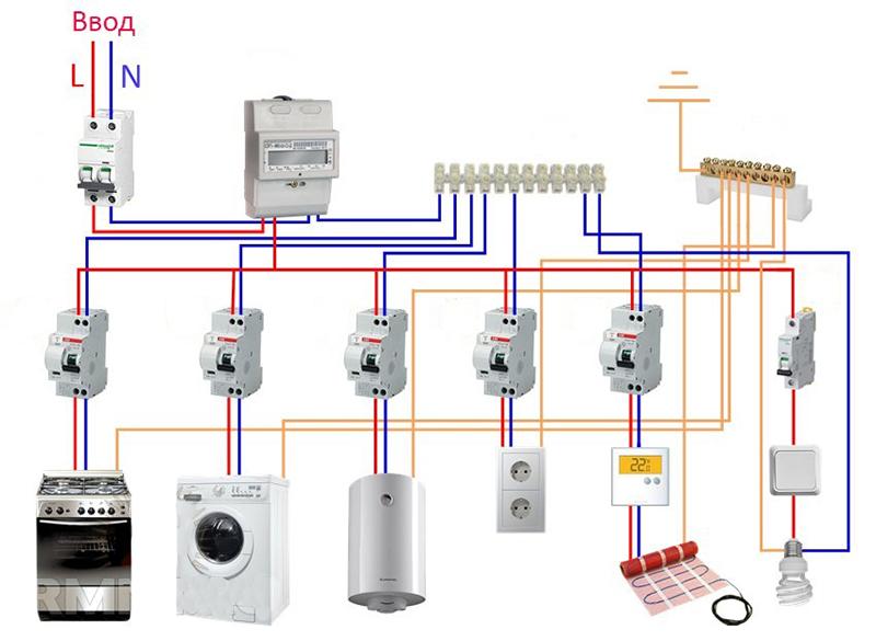Как установить электрощиток в квартире своими руками 12