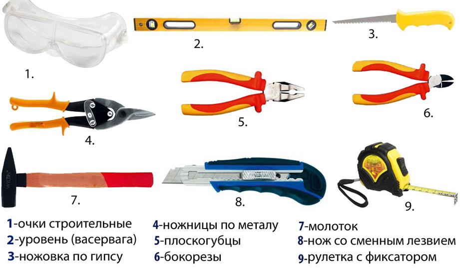Инструмент для установки гипсокартона