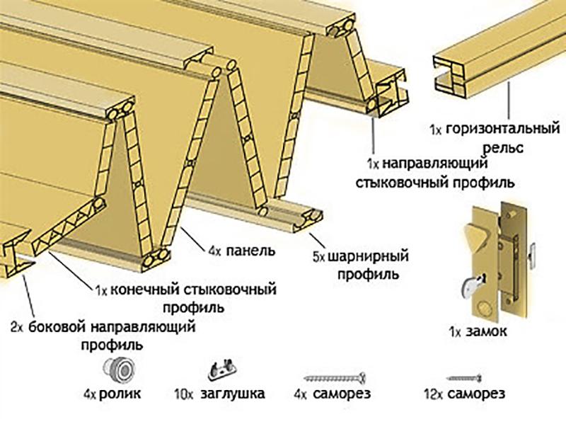 Схема монтажа дверей гармошка