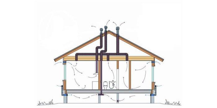 Вентиляция в одноэтажном частном доме своими руками схема 52